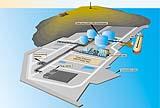 Den framtidige LNG-terminalen på Melkøya.