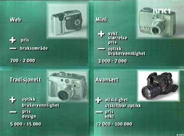 Tips som kan hjelpe deg før du kjøper kamera.