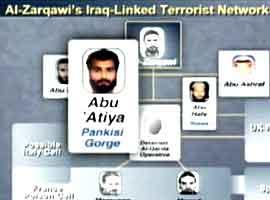 Kart over terrornettverk var blant bevisene Colin Powell la frem.