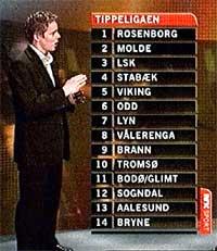 Jan Åge Fjørtoft viser tabellen, slik NRK tror den blir. Foto: NRK