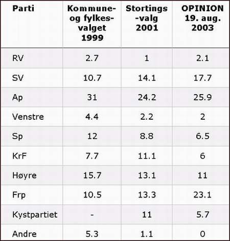 Copyright OPINION/NRK Nordland