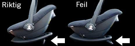 Her er feil og riktig stilling for setets høydejusterer. Dette fremstår som uklart i bruksanvisningen, både for de som testet setet og FBI. FOTO: NRK