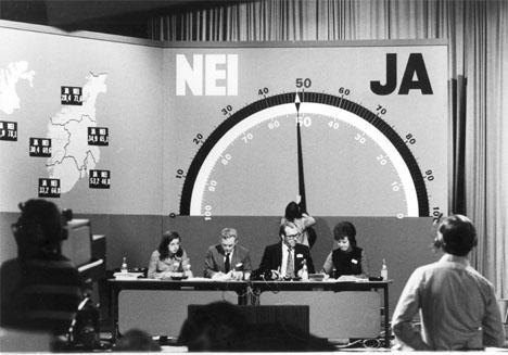 Folkeavstemningen om EF i september 1972 endte med 53.49 prosent nei og 46.51 prosent ja. I studio sitter bl.a. Geir Helljesen og Lars-Jacob Krogh. (Arkivfoto: Jan Greve/Scanpix)