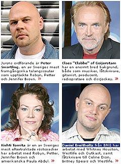 Juryen i det svenske Idol 2004 i består av leder Peter Swartling, Claes