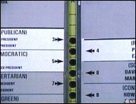 Stemmeseddel fra Palm Beach County (foto: EBU).