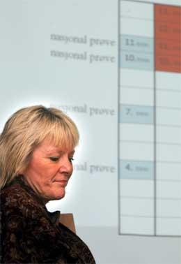 Utdanningsminister Kristin Clemet møter protester mot de nasjonale prøvene i skolen. (Arkivfoto: Morten Holm/Scanpix)