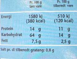 Matvarene forteller oss ikke hvor mye sukker de inneholder.