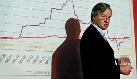 Kurvene pekte både opp og ned da Bjørn Kjos presenterte selskapets resultat for 4. kvartal (Foto: Ørn E. Borgen / SCANPIX )