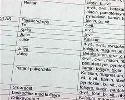 Mange nye vitamintilsatte produkter venter på godkjenning hos Mattilsynet. (Foto: NRK)