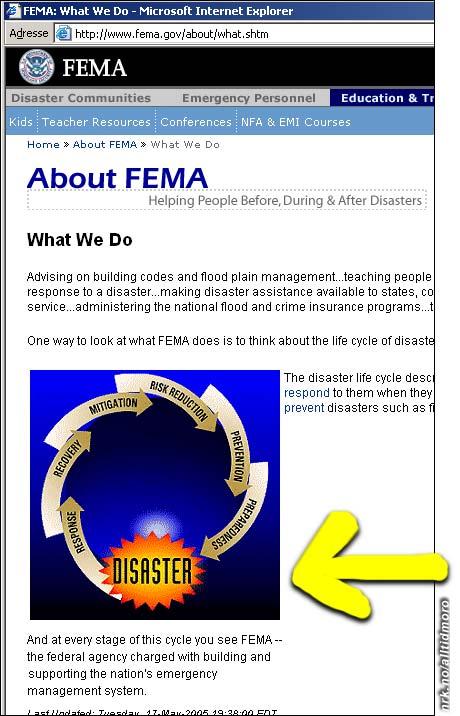 Et ekte klipp fra FEMAs nettsted, legg merke til sirkelen som viser saksgangen: en katastrofe inntreffer, FEMA stepper inn med forskjellige tiltak som leder rundt og tilbake til mer katastrofe.