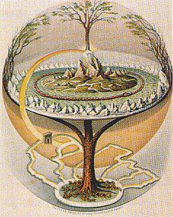 I den gamle gudelæren er verden flat og delt i tre sirkler. Kilde: Wikipedia Commons