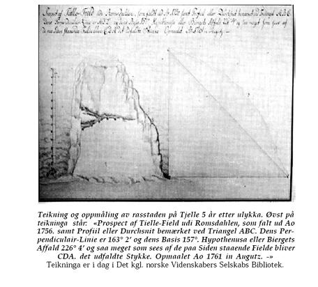 Tegning av Tjellefonna tilhører Det kgl. norske Videnskabers Selskabs Bibliotek.