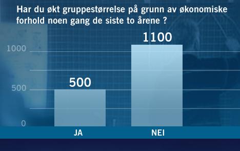 (Grafikk: NRK)