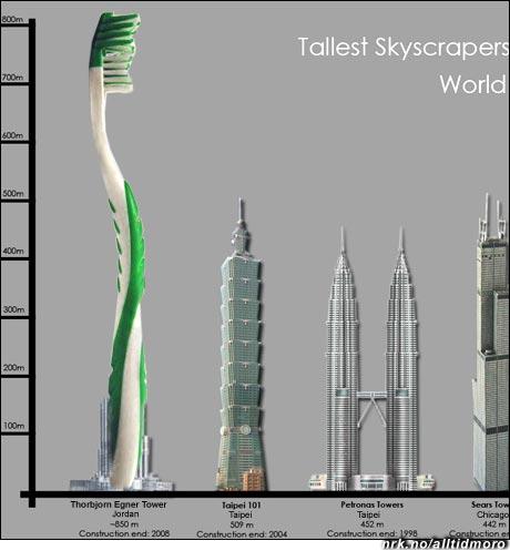 Jordan bygger skyskraper med dristig design. (Alltid Moro)